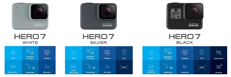 GoPro Hero 7 GoPro jämförelse 22d7471214957